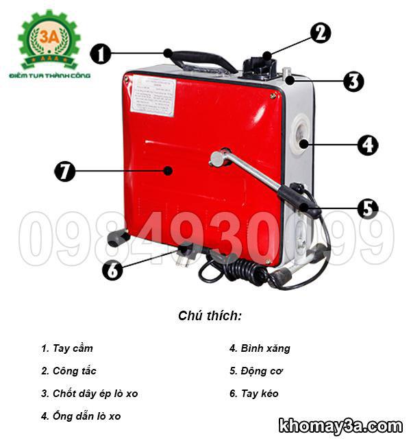 2a534e55c4 Cấu tạo máy thông tắc cống GQ150 3A900W